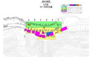 海岸の費用対効果分析